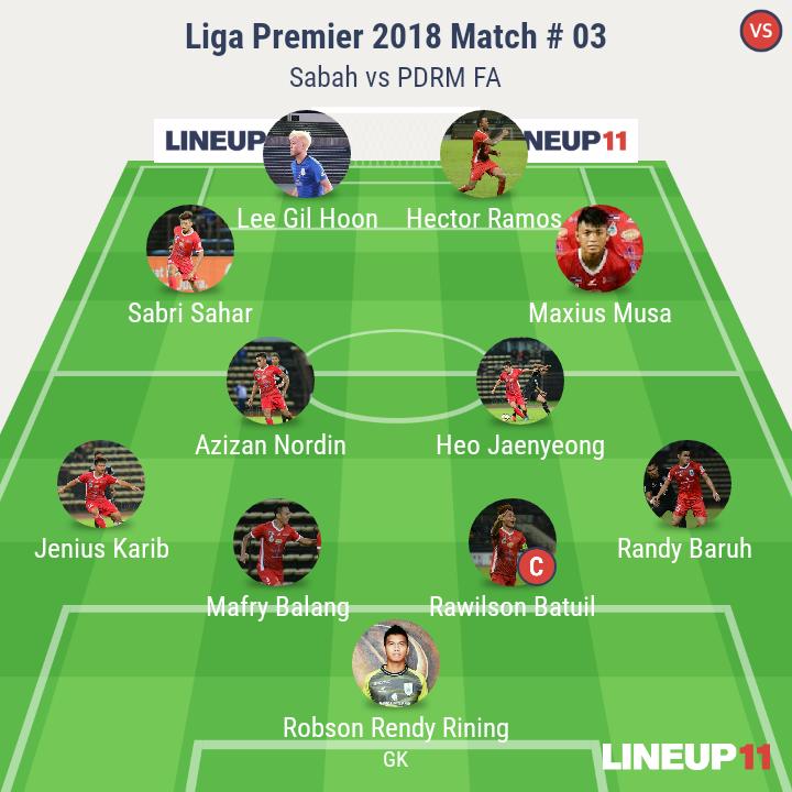 Previu Eksklusif: Sabah vs PDRM FA_Perlawanan ke-3_LP2018