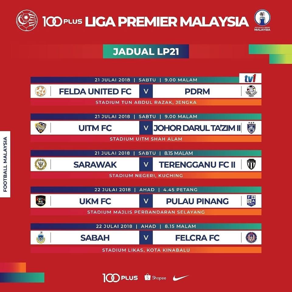 Sabah wajib menang ke atas FELCRA FC malam ini!