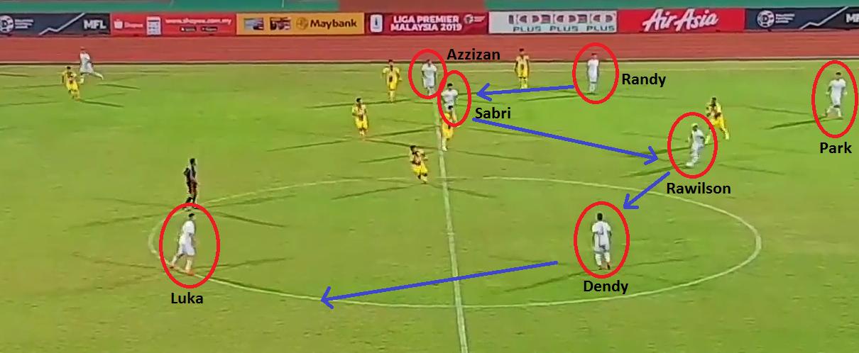 Analisis Taktikal: Lihat bagaimana Switch Play/Change Side mudahkan Sabah jaringkan gol ketika tewaskan PDRM FA
